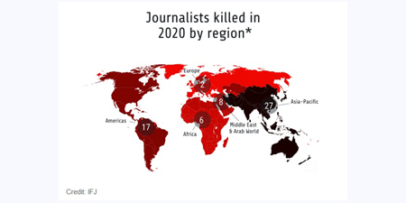 60 journalists killed in 2020: IFJ